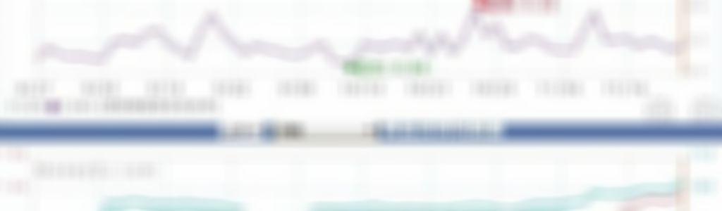 11/24你能看懂資金流向嗎?