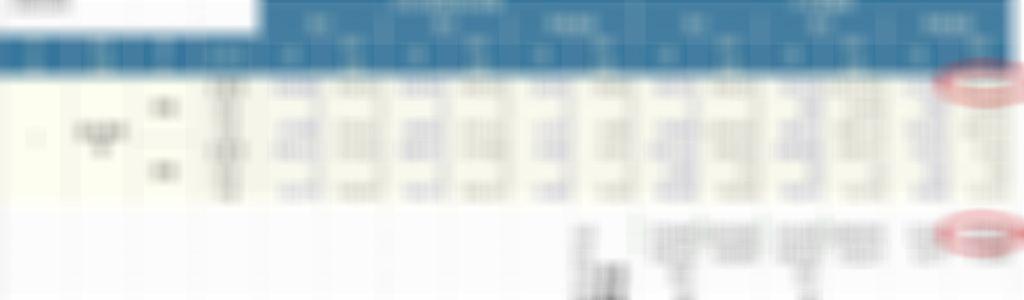 12/9自營商被軋得要翻臉了,明天看怎麼周結算