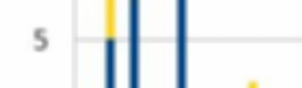 旺宏           11/30---12/08      華邦電      籌碼分析