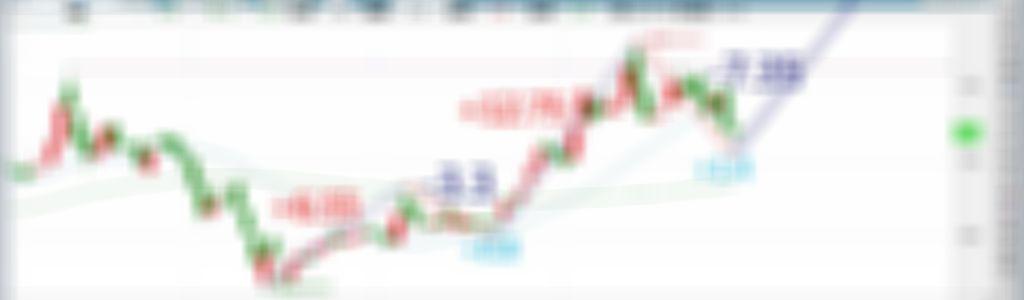 這支股票, 震到七葷八素。