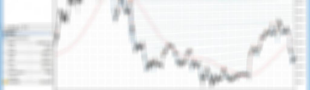 釣魚投資法,EA回測美日兌五年,無虧損?(閲全文,回文贈點)