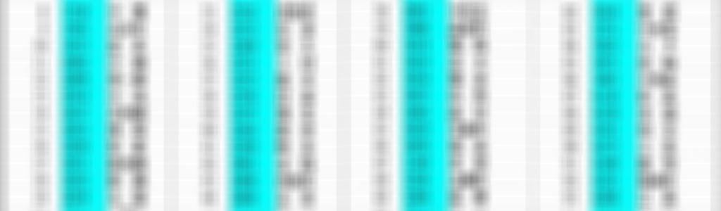 2/24  《策略指標─轉折線直播》100股票請先預習