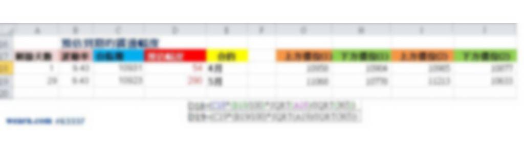 推估台指期04合約的結算區間