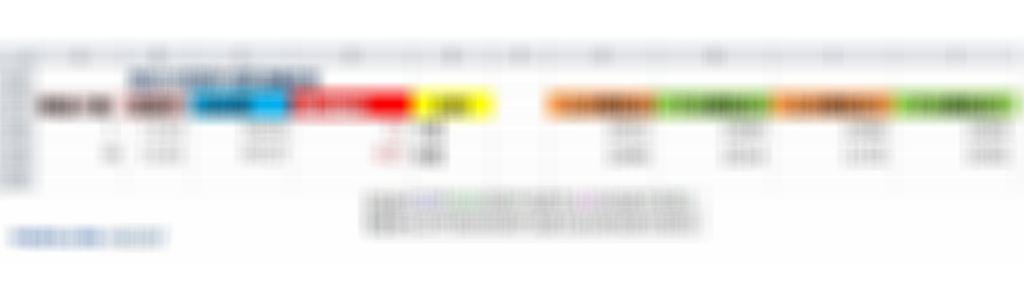 推估台指期07合約的結算區間