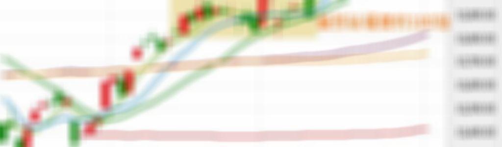兩紅K夾一黑K,預估台股指數下周(1104~1108)的漲幅滿足點