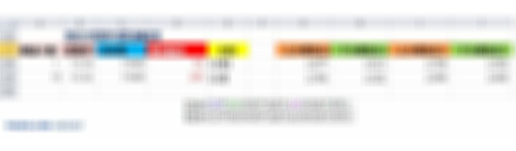 推估台指期11W1合約的結算區間