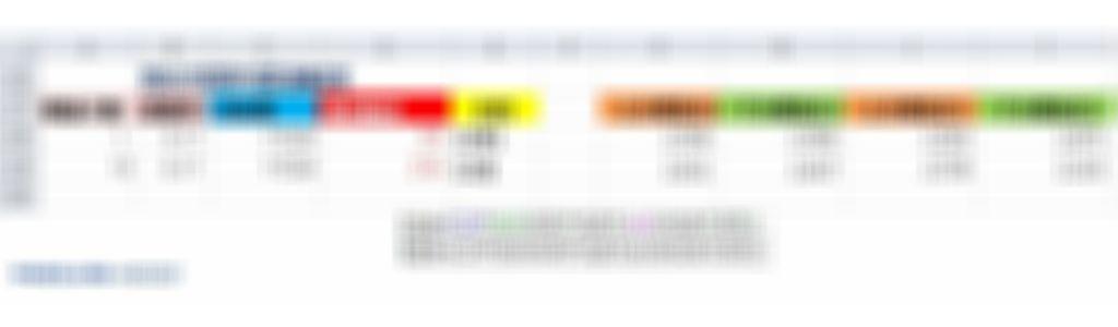 推估台指期12W1合約的結算區間