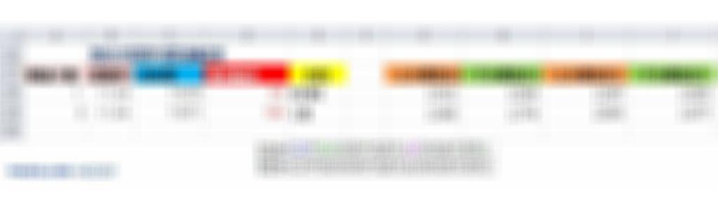 推估台指期01W2合約的結算區間