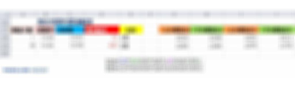 推估台指期1月合約的結算區間