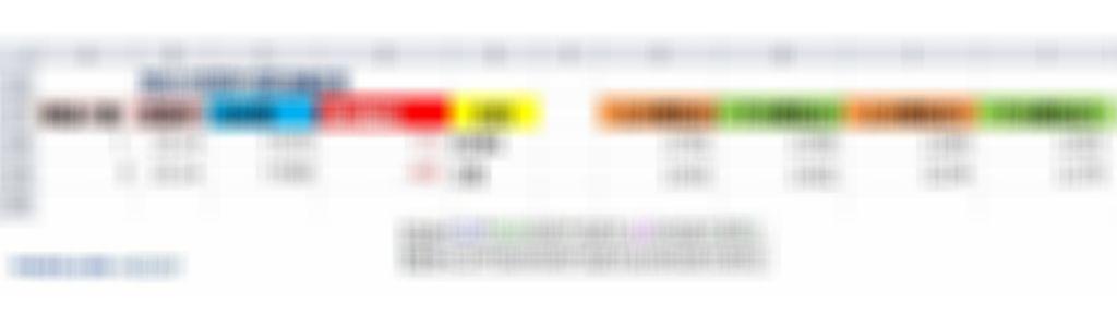 推估台指期02W2合約的結算區間