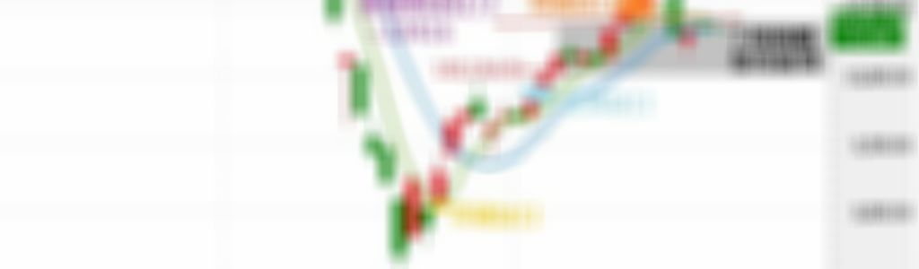 竭盡缺口確立,台股指數(0427~0430)將整理或大幅回檔?