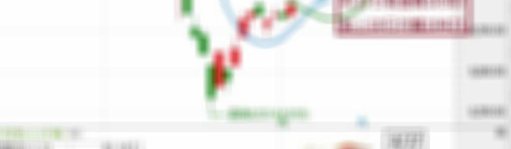 反彈或回升,台股指數(0504~0508)有機會挑戰3/9的空方缺口嗎?