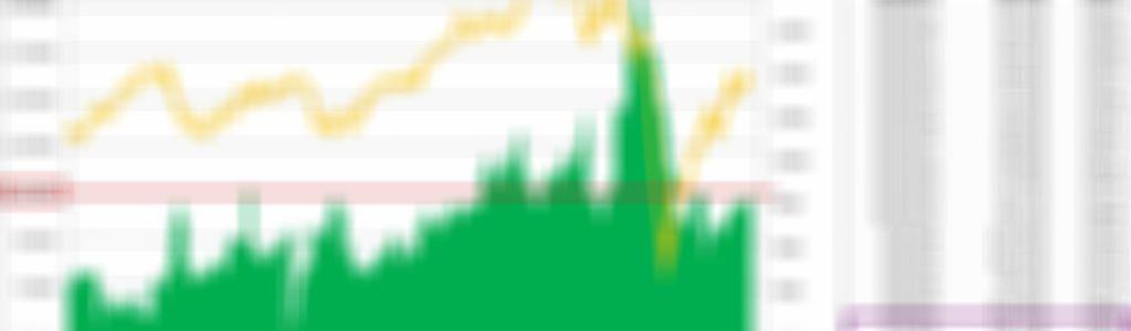 從外資選擇權的P/C Oi Ratio判斷台股指數的趨勢
