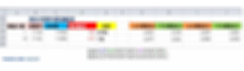 推估台指期07W1合約的結算區間