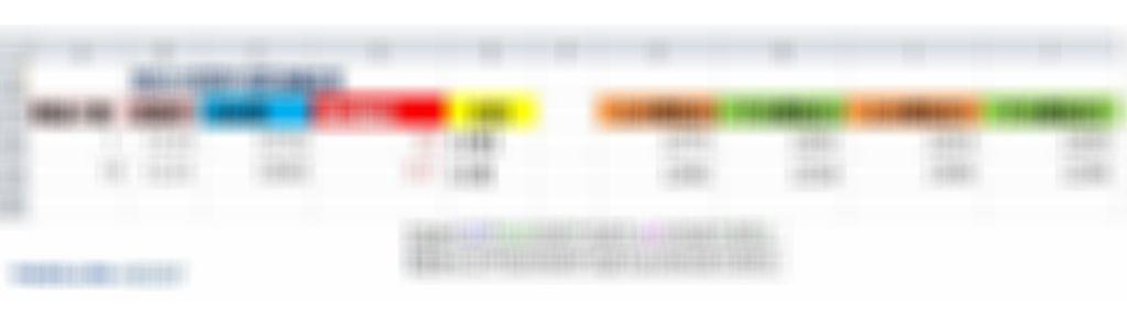 台指期11W1合約的結算區間