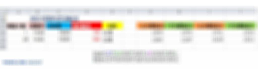 計算台指期11月合約的結算區間