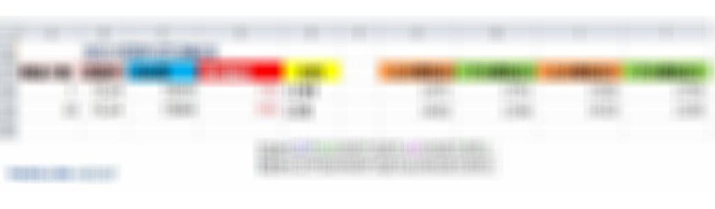 計算台指期11W4合約的結算區間