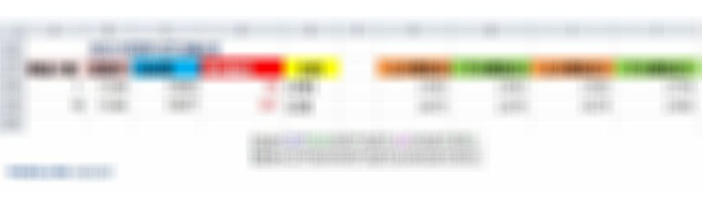 計算台指期12W1合約的結算區間