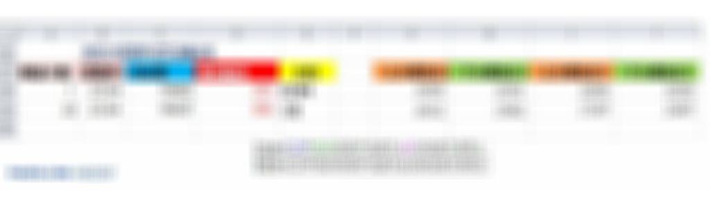 計算台指期02W4合約的結算區間