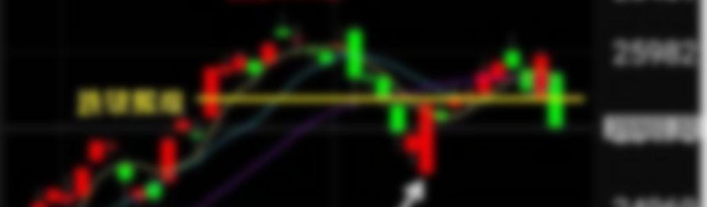美股道瓊大跌,回檔目標價?