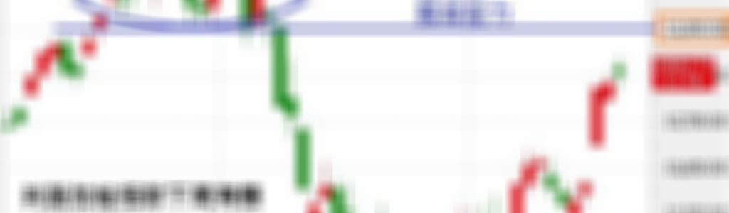 一張圖看懂加權指數下周的走勢