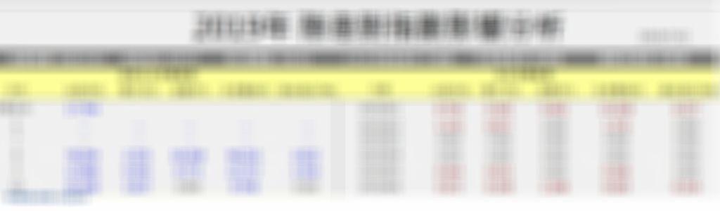 8月1日台指期當沖參考點位