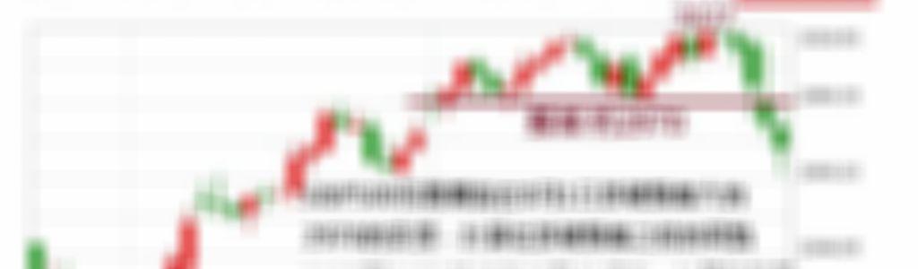 連續下跌3天,S&P500期指止跌了嗎?