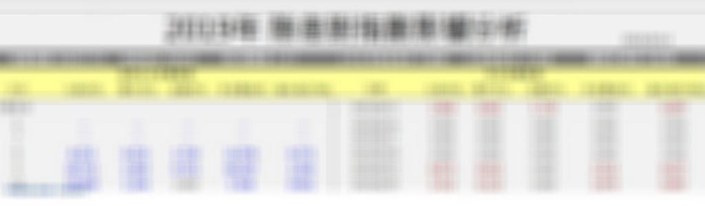 8月15日台指期當沖參考點位