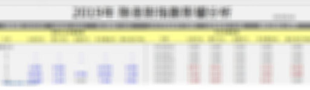 8月19日台指期當沖參考點位