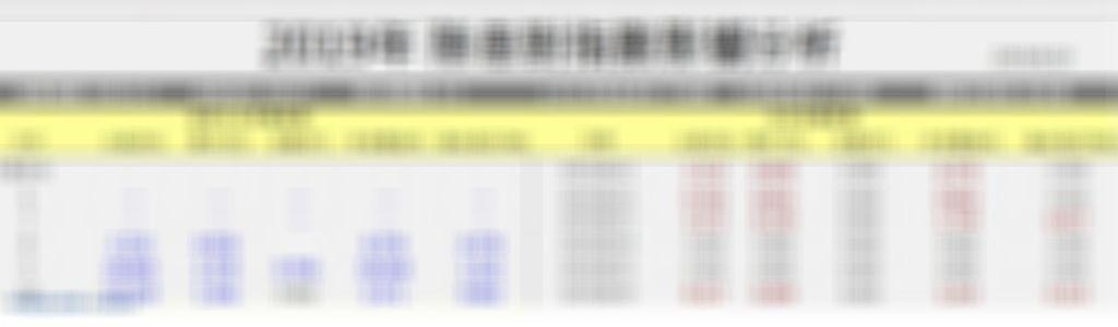 8月21日台指期當沖參考點位