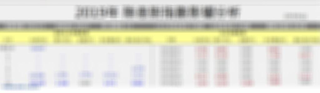 8月22日台指期當沖參考點位