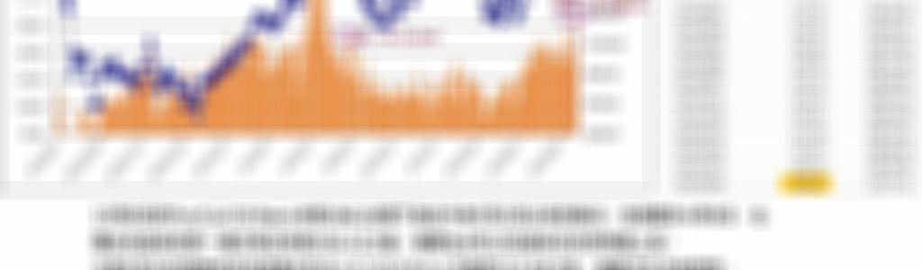Put/Call Oi Ratio創5個月新高,指數明天結算會走高嗎?