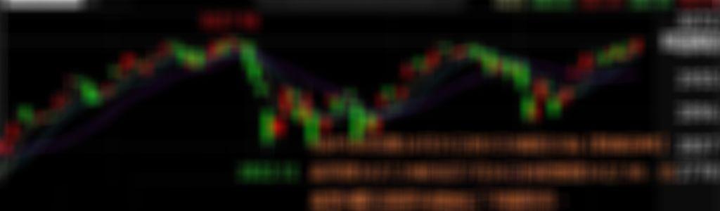 別太看空,S&P500指數將有機會繼續走高