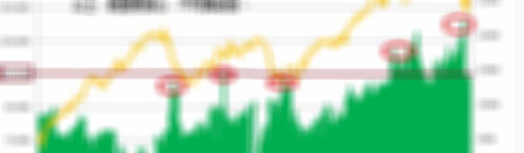 從外資的選擇權P/C Ratio觀察台股指數的走勢