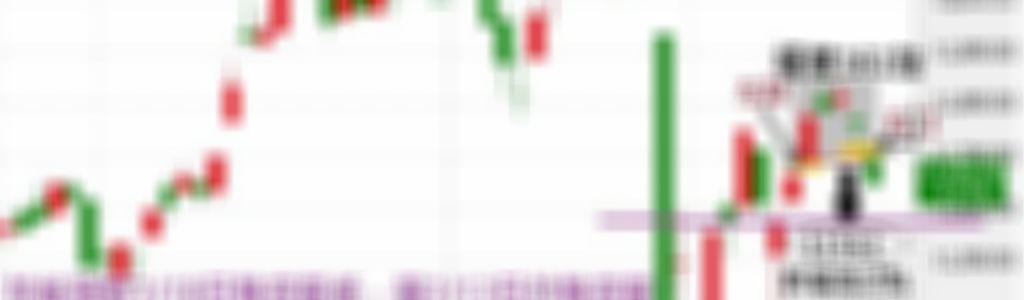 台股指數出現左缺右口型態的跌幅滿足計算