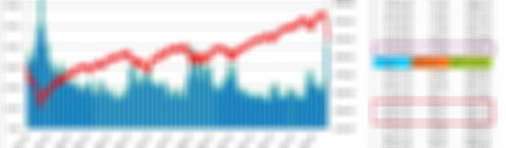美股S&P500指數的多空反轉時刻到了嗎?
