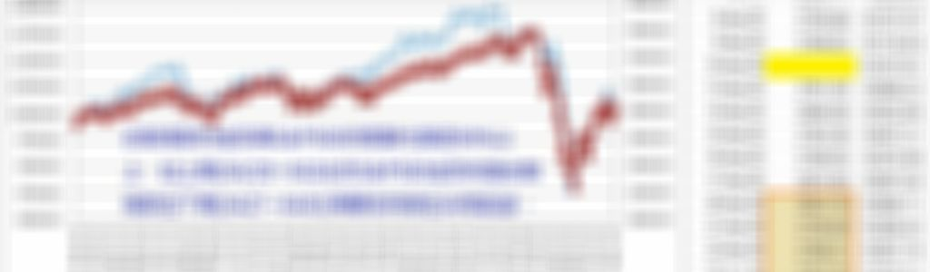 從S&P500的走勢觀察台股指數下周(04/27~0430)的走勢