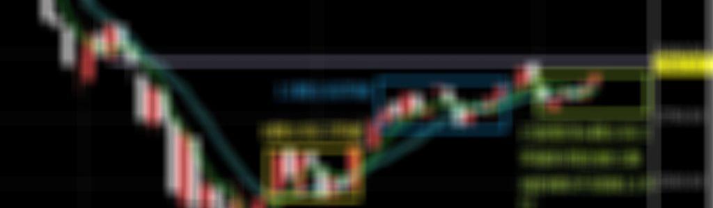從費氏數列的慣性判斷6月S&P500期貨的走勢