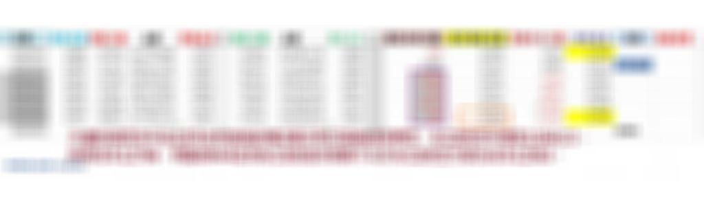 預估09W4合約的結算位置