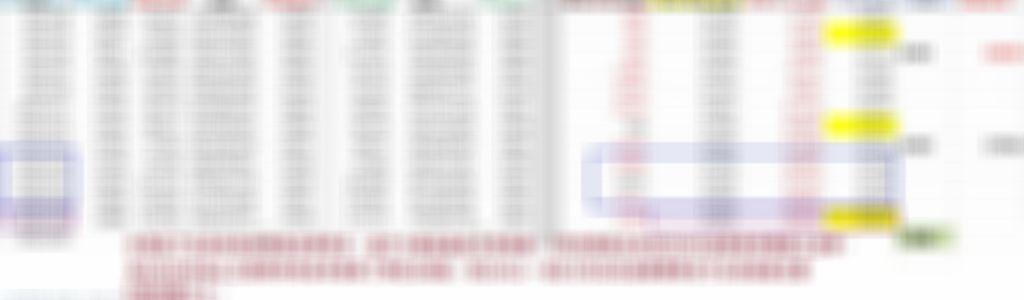 預估1月份台指期合約的結算位置