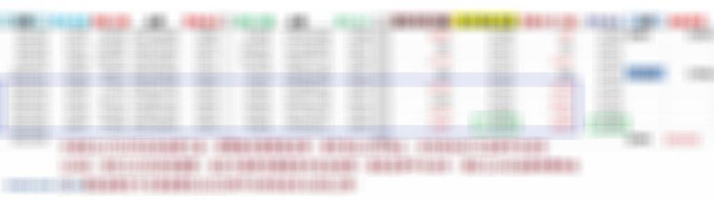 推估02W4台指期合約的結算位置