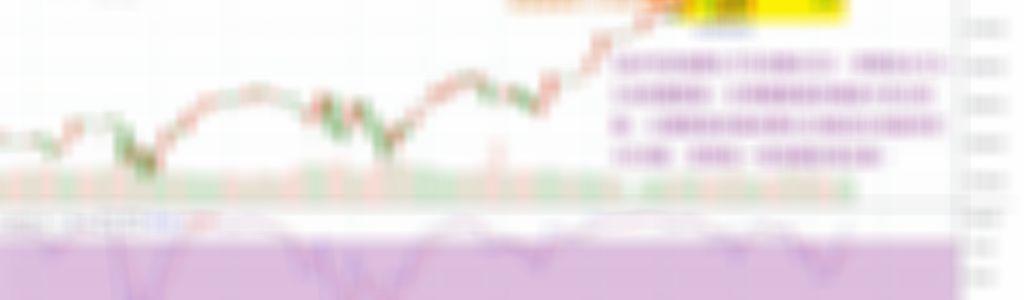 S&P500指數收盤創新高,預估未來下一個高點的位置在?
