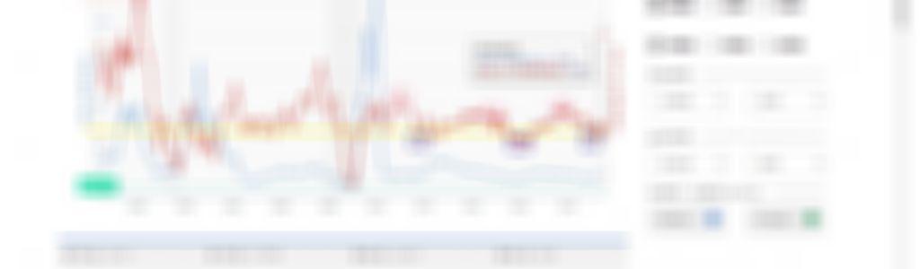 台股還有投資價值嗎?