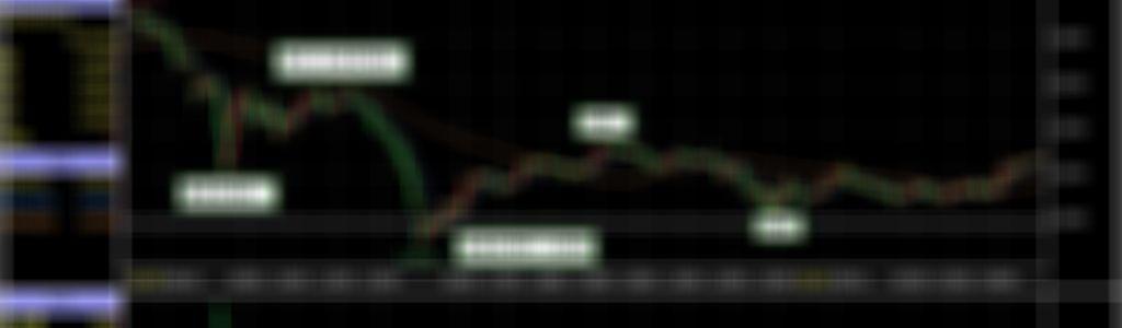 低檔即將反彈(分線打底)的初期訊號以及步驟