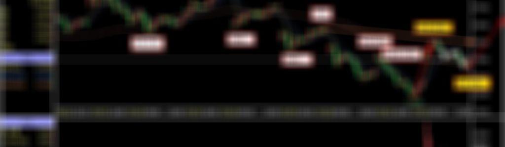 08期與連續月15k波動