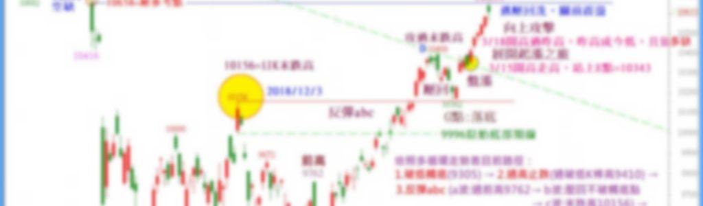 3/25盤前稿 + 吳氏戰法 46