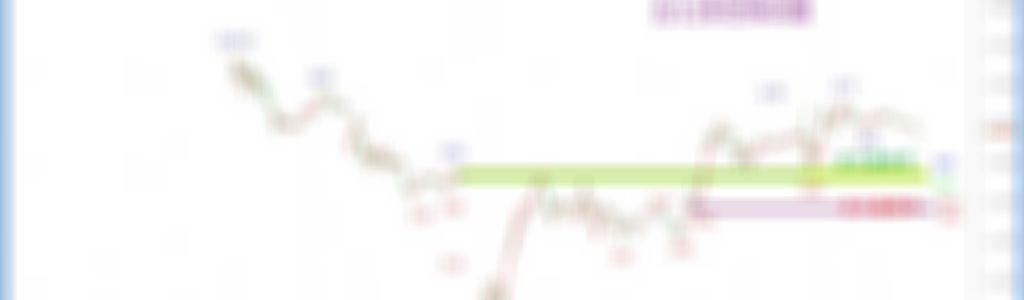 8/13多空佈兵圖