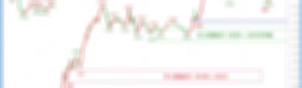 8/15多空佈兵圖