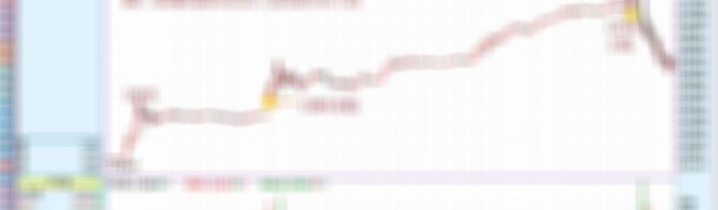 8/3 夜盤B計畫追蹤