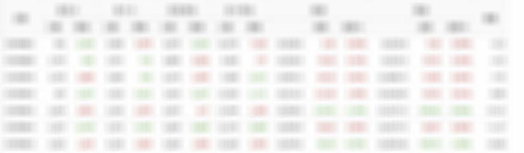 08/21散戶多空比+大戶期指∼回文全退點